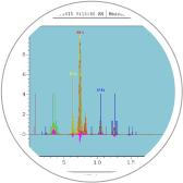 xrf_analysis